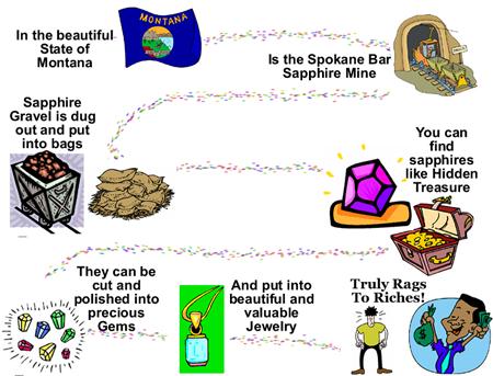Home - Sapphire Mine
